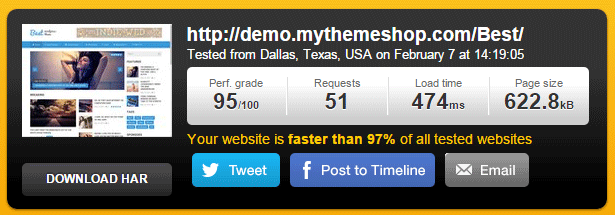 mythemeshop-loading-time