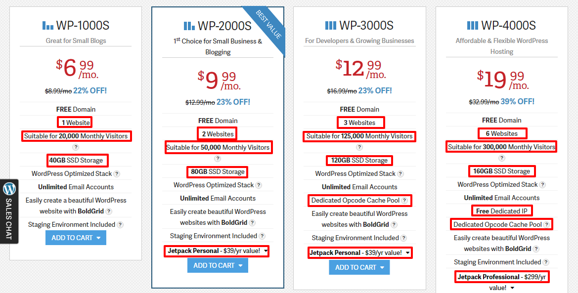 InMotion WordPress Hosting Plans