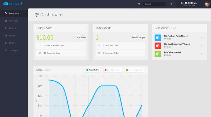 SamCart Vs WooCommerce: SamCart Dashboard