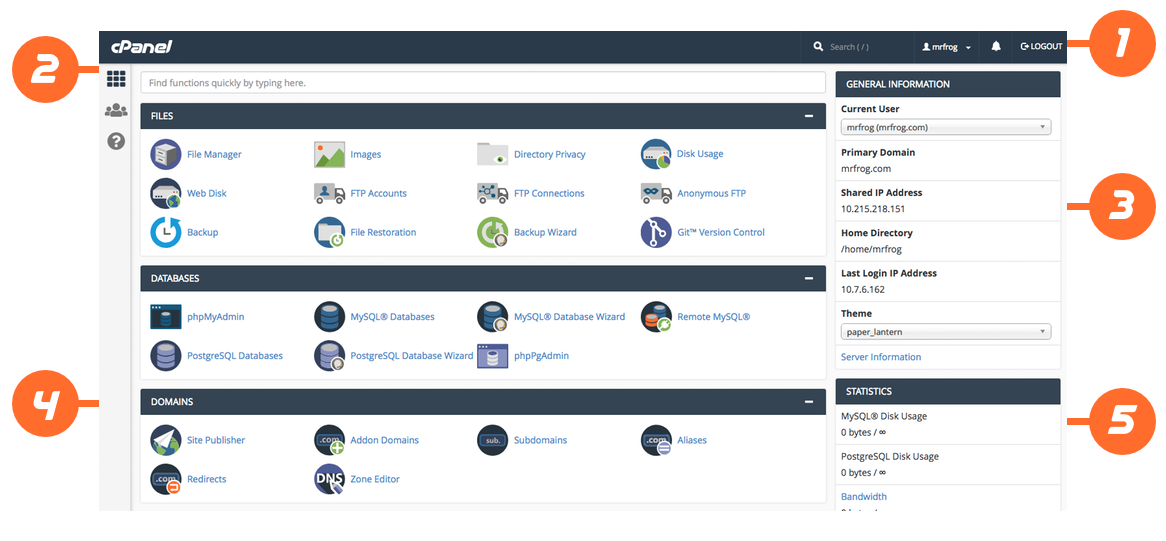 What is BlueHost cPanel