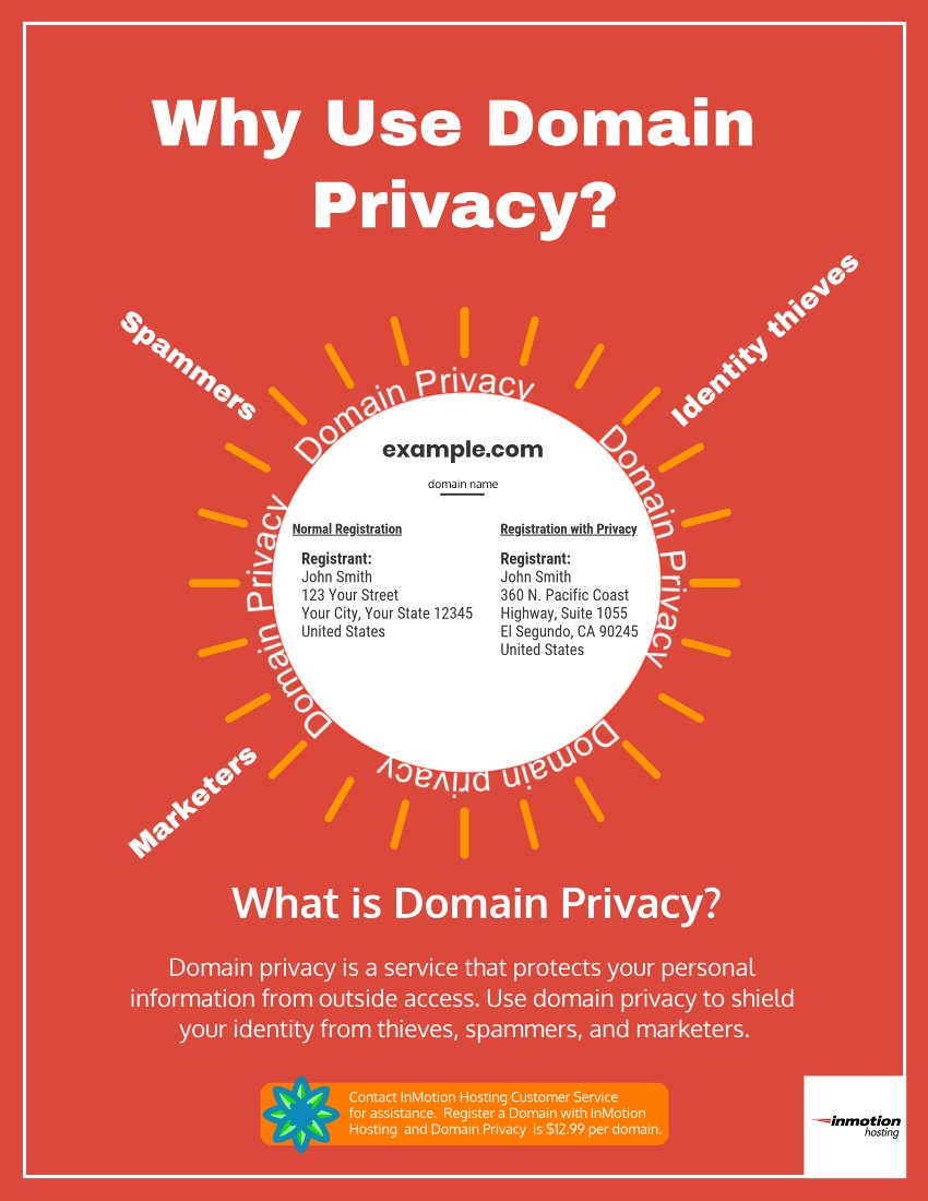 InMotion Hosting Domain Privacy